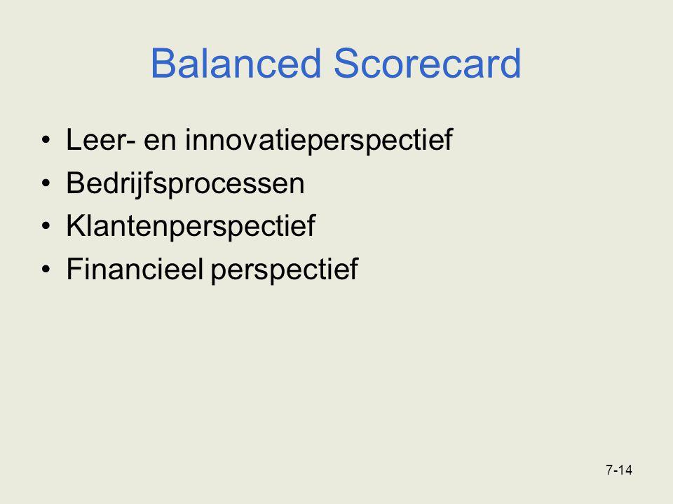 Balanced Scorecard Leer- en innovatieperspectief Bedrijfsprocessen