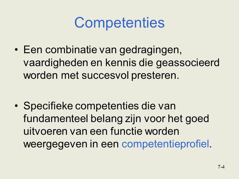 Competenties Een combinatie van gedragingen, vaardigheden en kennis die geassocieerd worden met succesvol presteren.