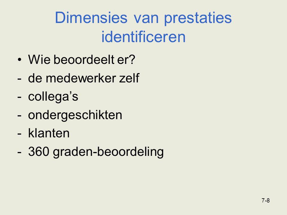 Dimensies van prestaties identificeren