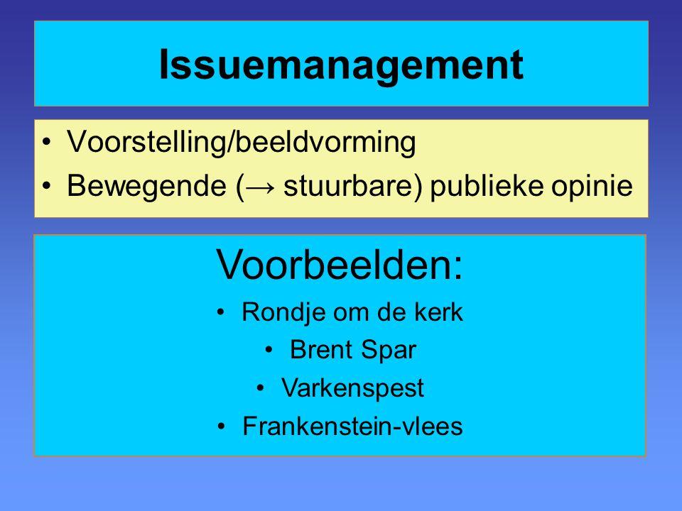 Issuemanagement Voorbeelden: Voorstelling/beeldvorming