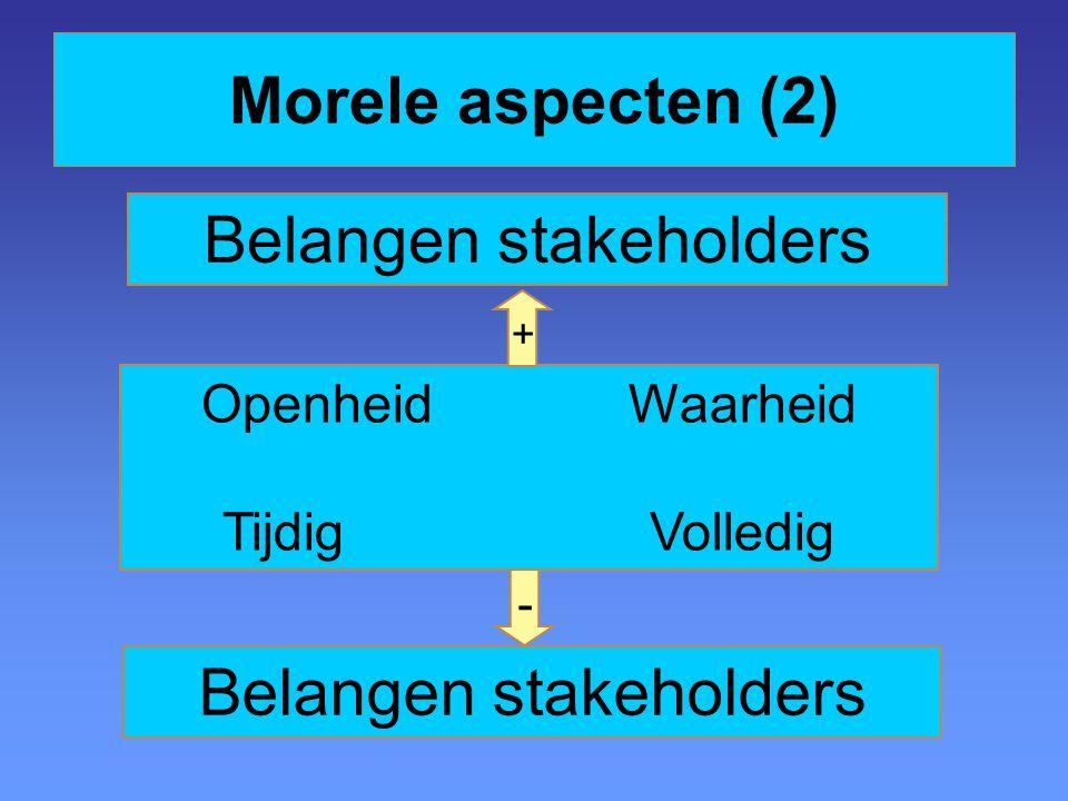 Belangen stakeholders