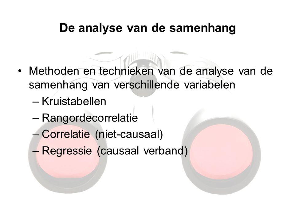 De analyse van de samenhang