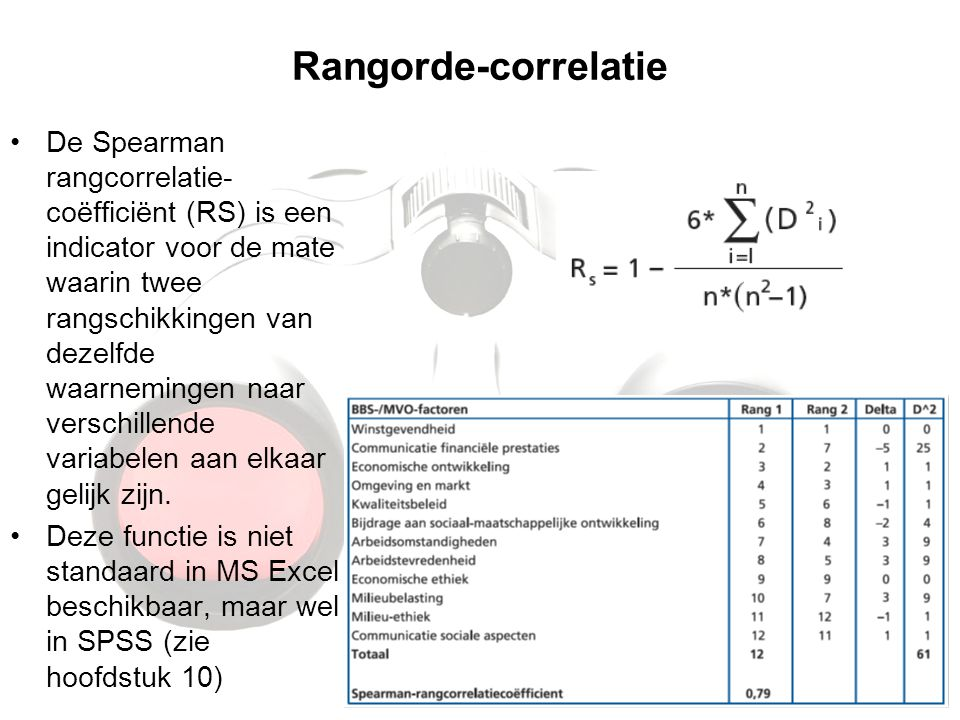 Rangorde-correlatie
