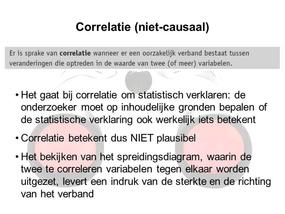 Correlatie (niet-causaal)