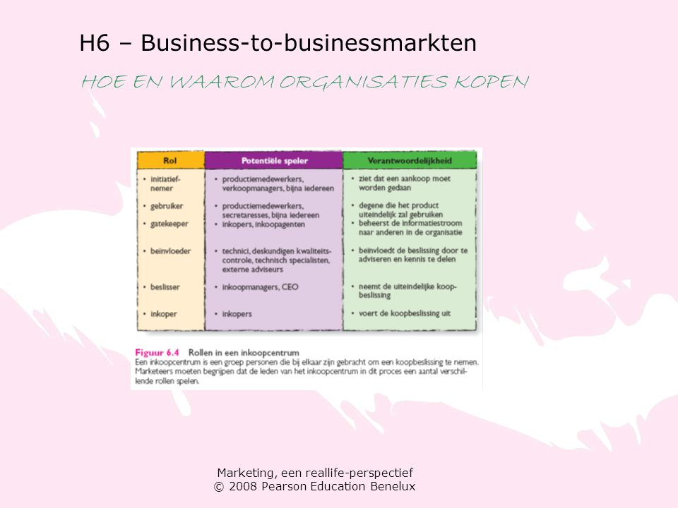 H6 – Business-to-businessmarkten HOE EN WAAROM ORGANISATIES KOPEN