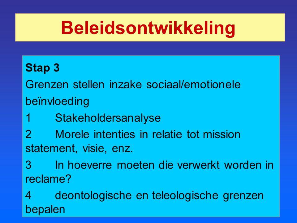 Beleidsontwikkeling Stap 3 Grenzen stellen inzake sociaal/emotionele