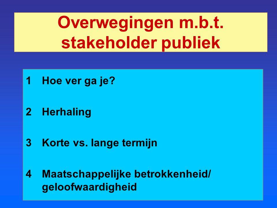 Overwegingen m.b.t. stakeholder publiek