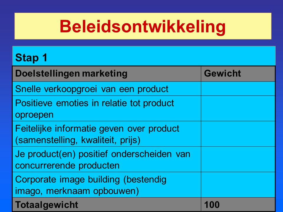 Beleidsontwikkeling Stap 1 Doelstellingen marketing Gewicht