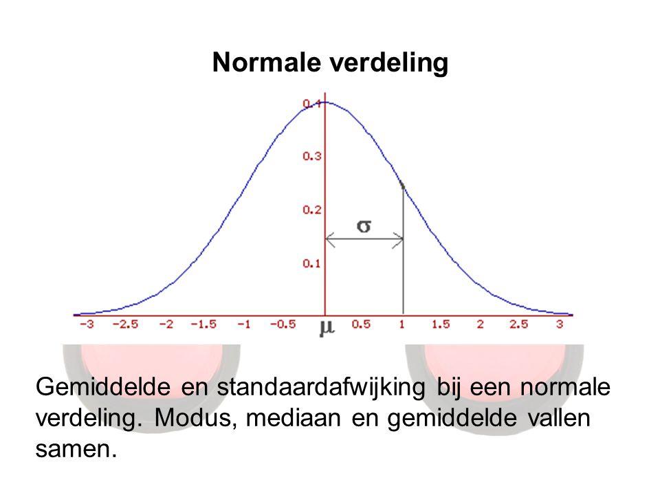 Normale verdeling Gemiddelde en standaardafwijking bij een normale verdeling.