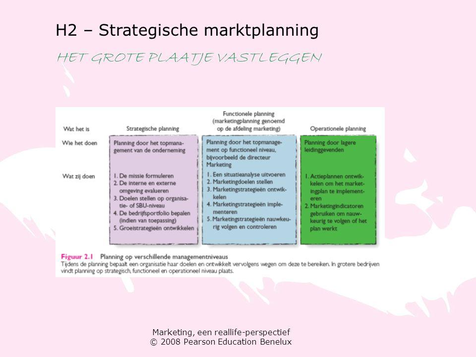 H2 – Strategische marktplanning HET GROTE PLAATJE VASTLEGGEN