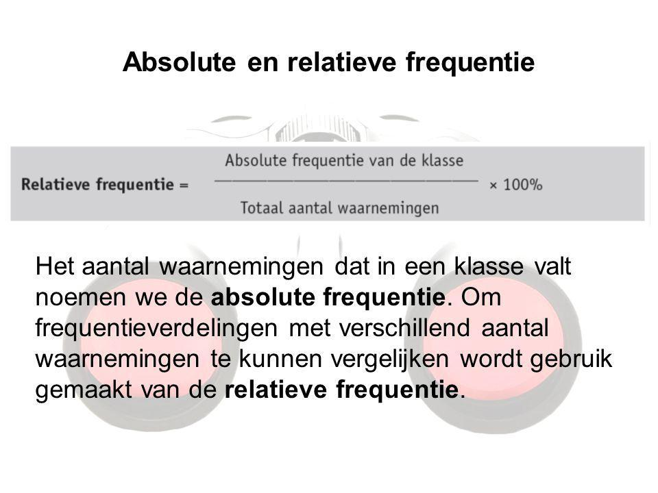 Absolute en relatieve frequentie