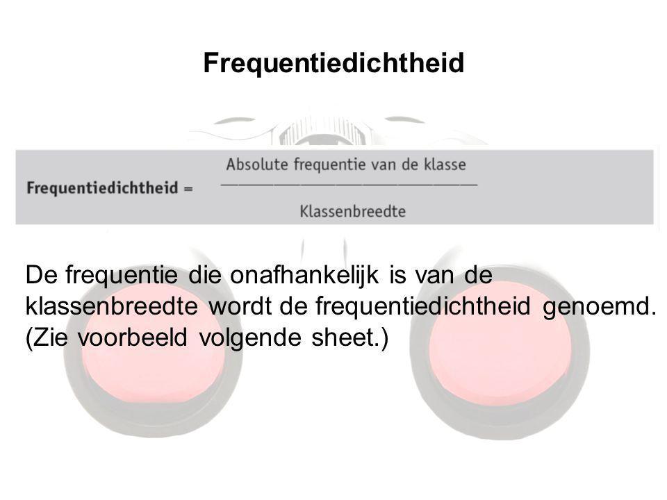 Frequentiedichtheid De frequentie die onafhankelijk is van de klassenbreedte wordt de frequentiedichtheid genoemd.