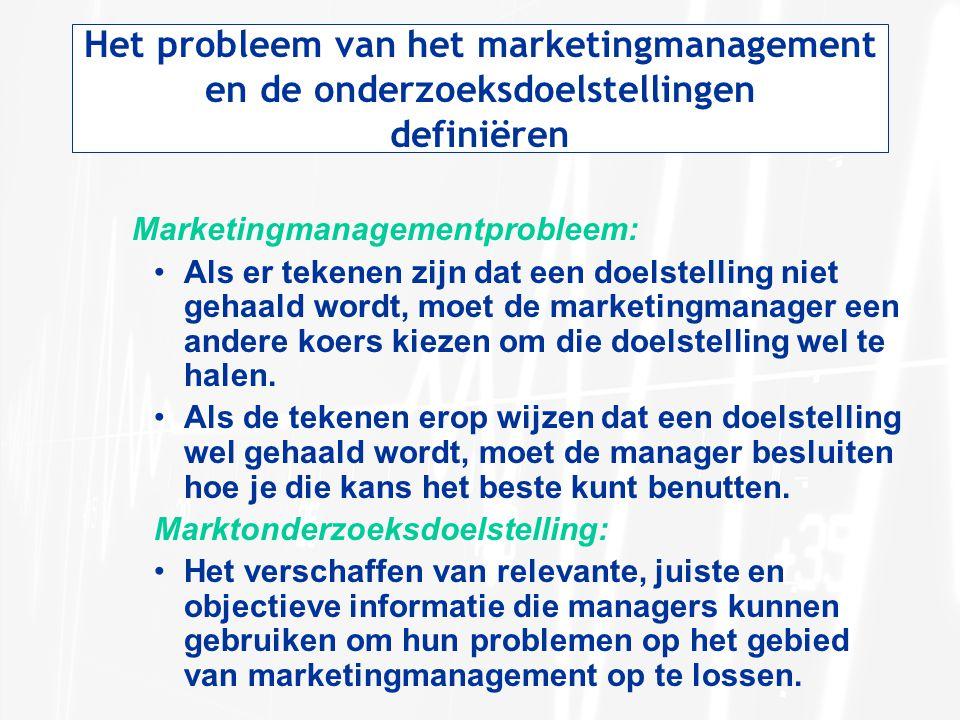 Het probleem van het marketingmanagement en de onderzoeksdoelstellingen