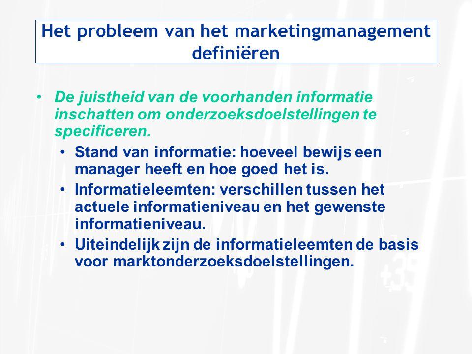 Het probleem van het marketingmanagement definiëren