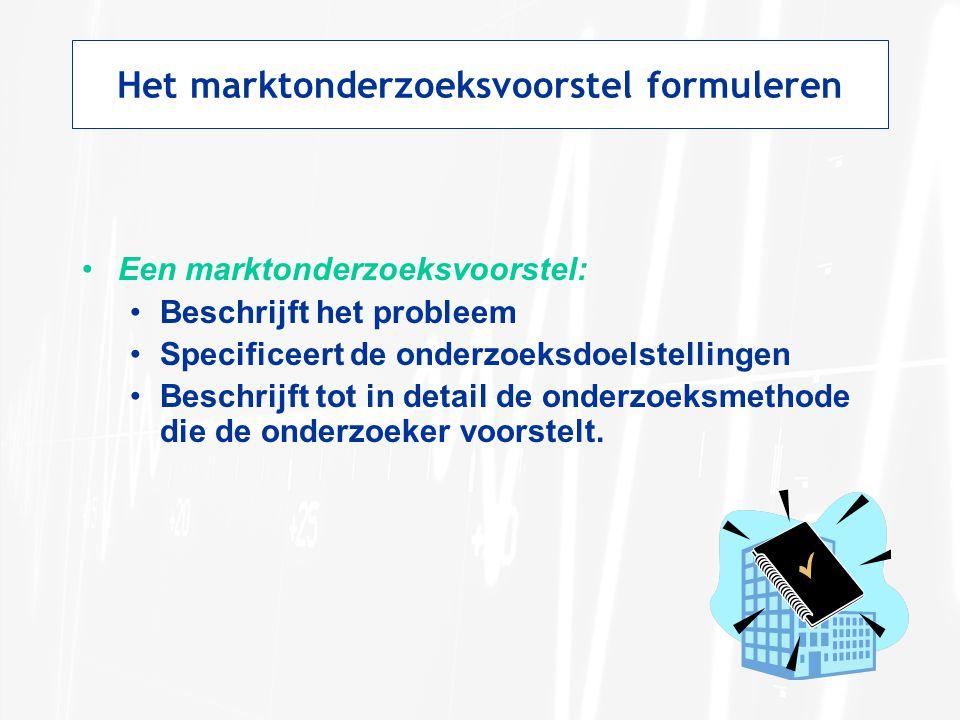 Het marktonderzoeksvoorstel formuleren