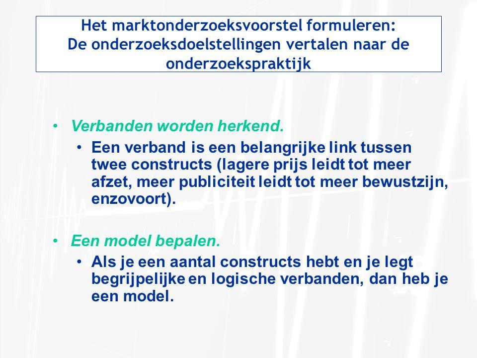 Het marktonderzoeksvoorstel formuleren: De onderzoeksdoelstellingen vertalen naar de onderzoekspraktijk