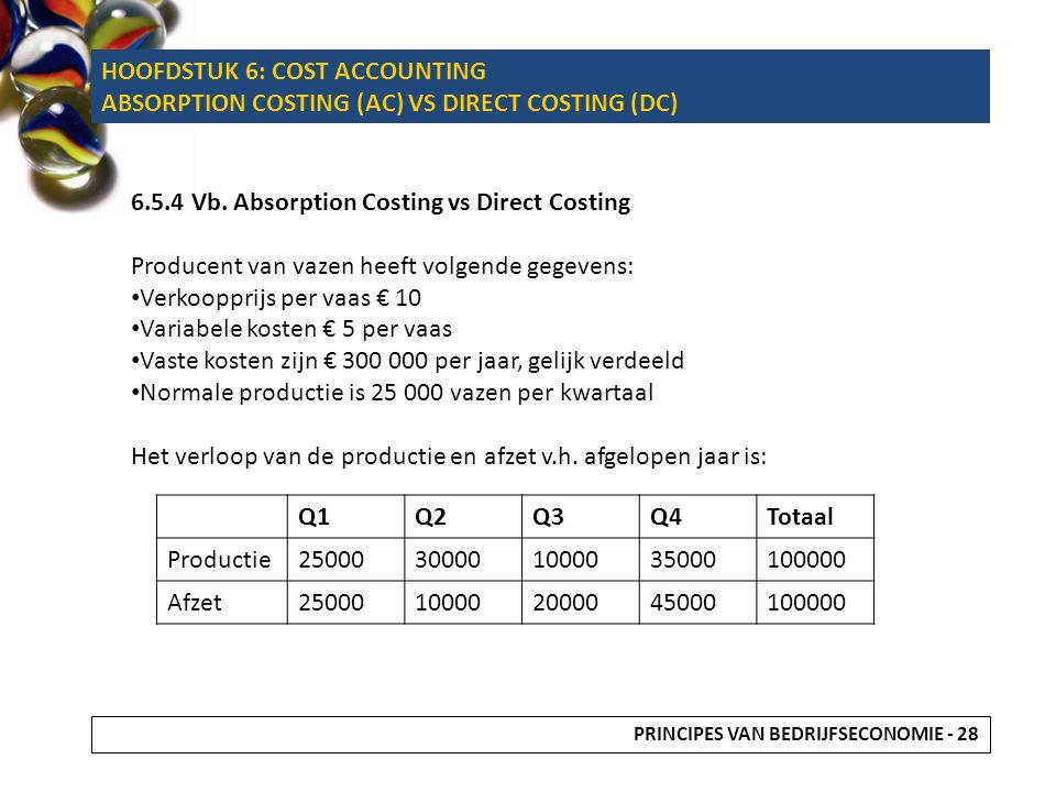 HOOFDSTUK 6: COST ACCOUNTING