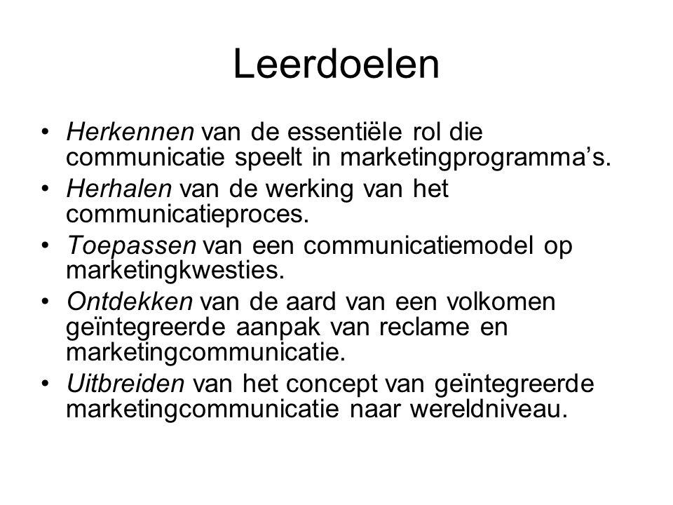 Leerdoelen Herkennen van de essentiële rol die communicatie speelt in marketingprogramma's. Herhalen van de werking van het communicatieproces.