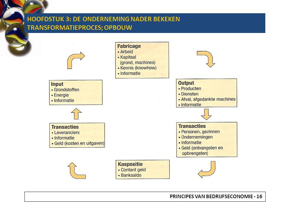 HOOFDSTUK 3: DE ONDERNEMING NADER BEKEKEN TRANSFORMATIEPROCES; OPBOUW
