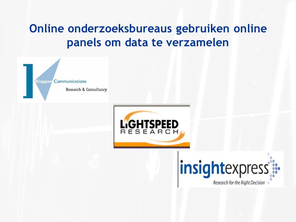 Online onderzoeksbureaus gebruiken online panels om data te verzamelen
