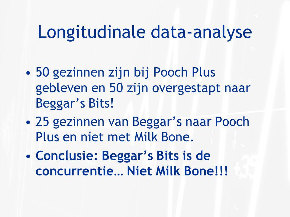 Longitudinale data-analyse