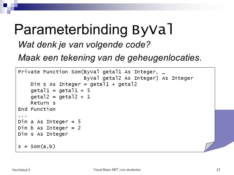 Parameterbinding ByVal
