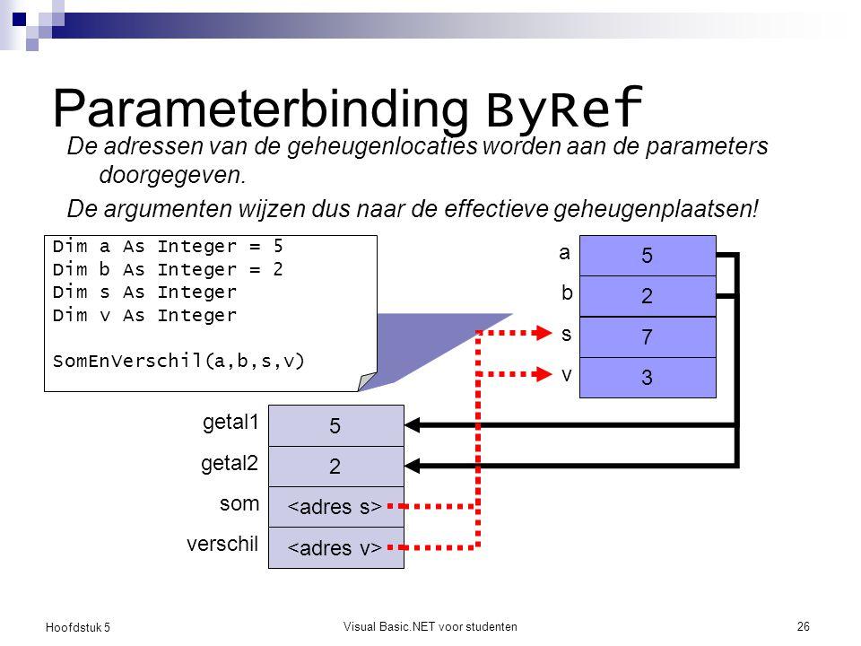 Parameterbinding ByRef