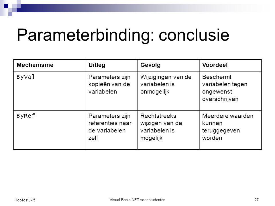 Parameterbinding: conclusie