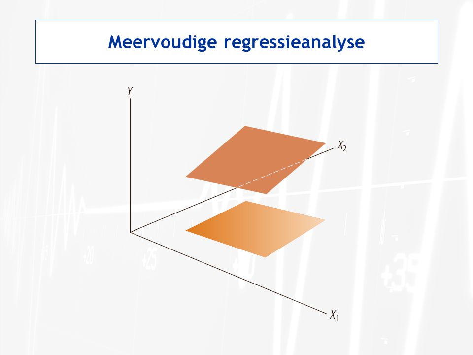 Meervoudige regressieanalyse