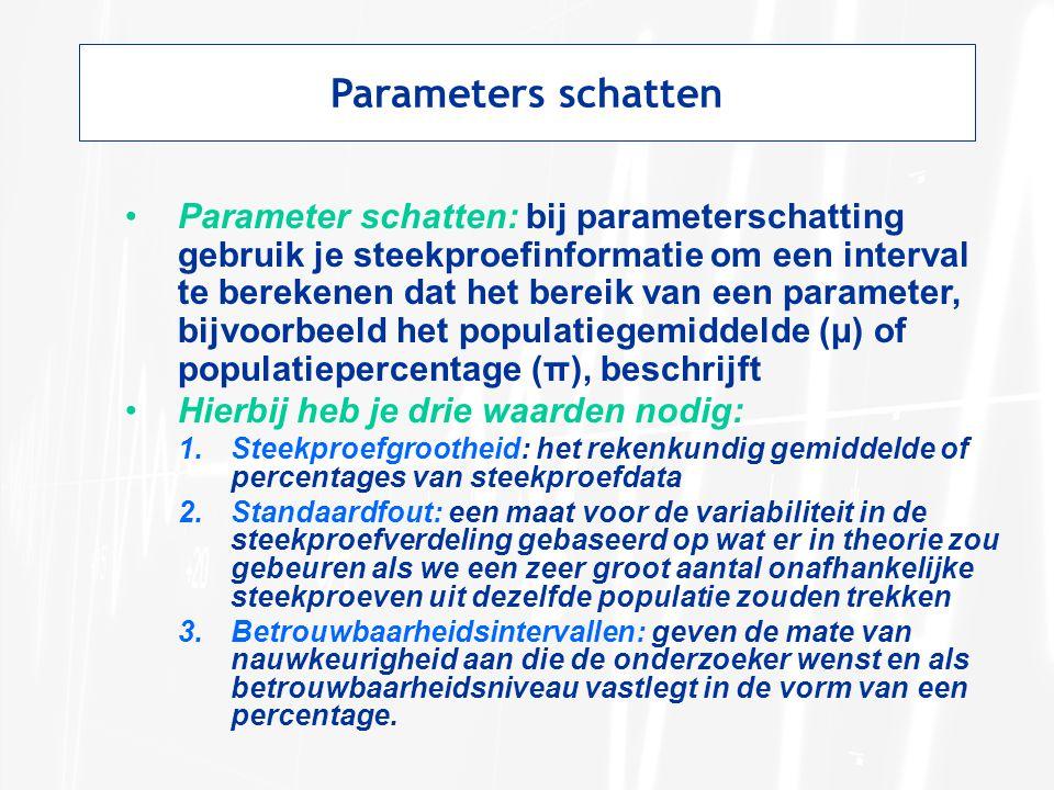 Parameters schatten