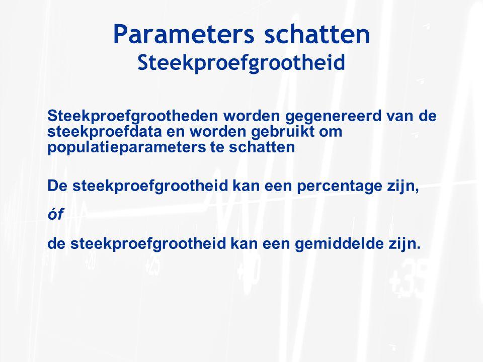 Parameters schatten Steekproefgrootheid