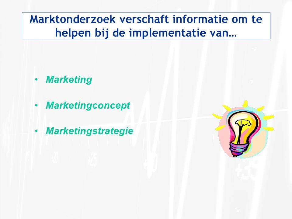 Marktonderzoek verschaft informatie om te helpen bij de implementatie van…