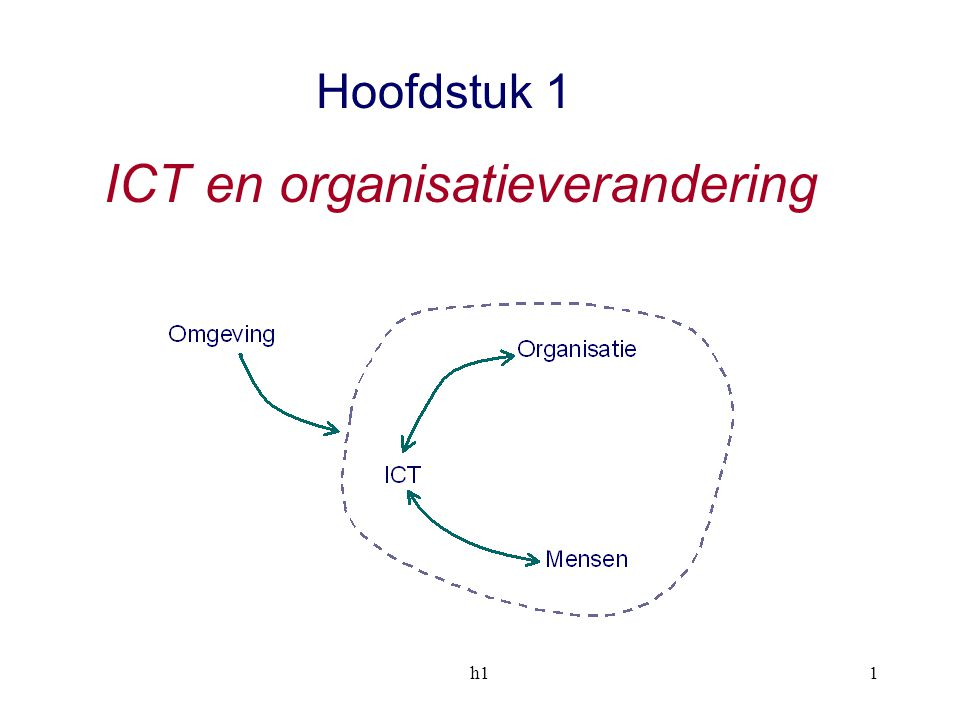 ICT en organisatieverandering