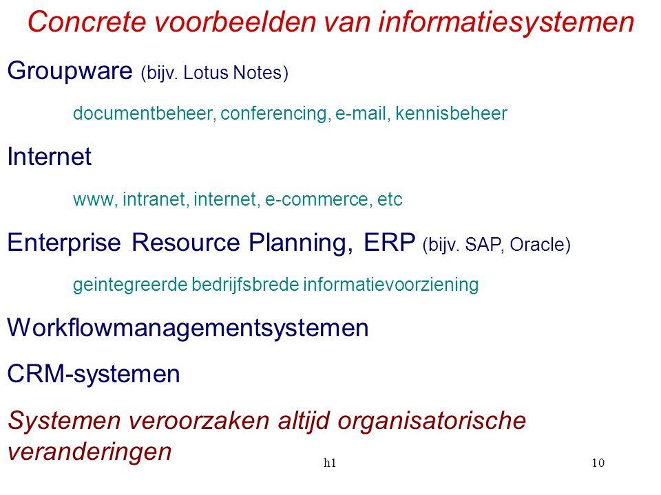 Concrete voorbeelden van informatiesystemen