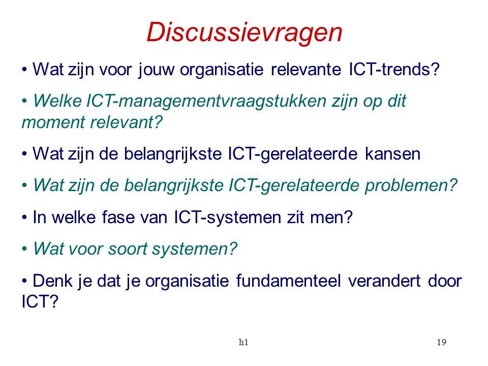 Discussievragen Wat zijn voor jouw organisatie relevante ICT-trends