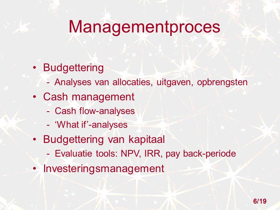 Managementproces Budgettering Cash management