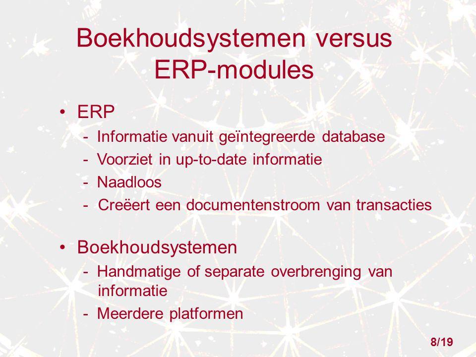 Boekhoudsystemen versus ERP-modules