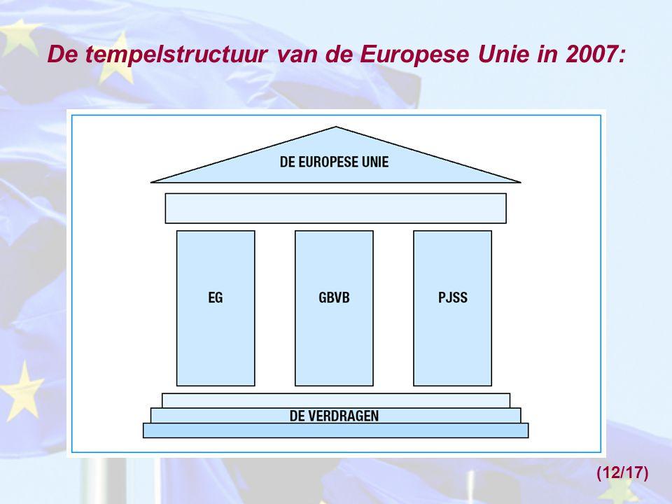 De tempelstructuur van de Europese Unie in 2007: