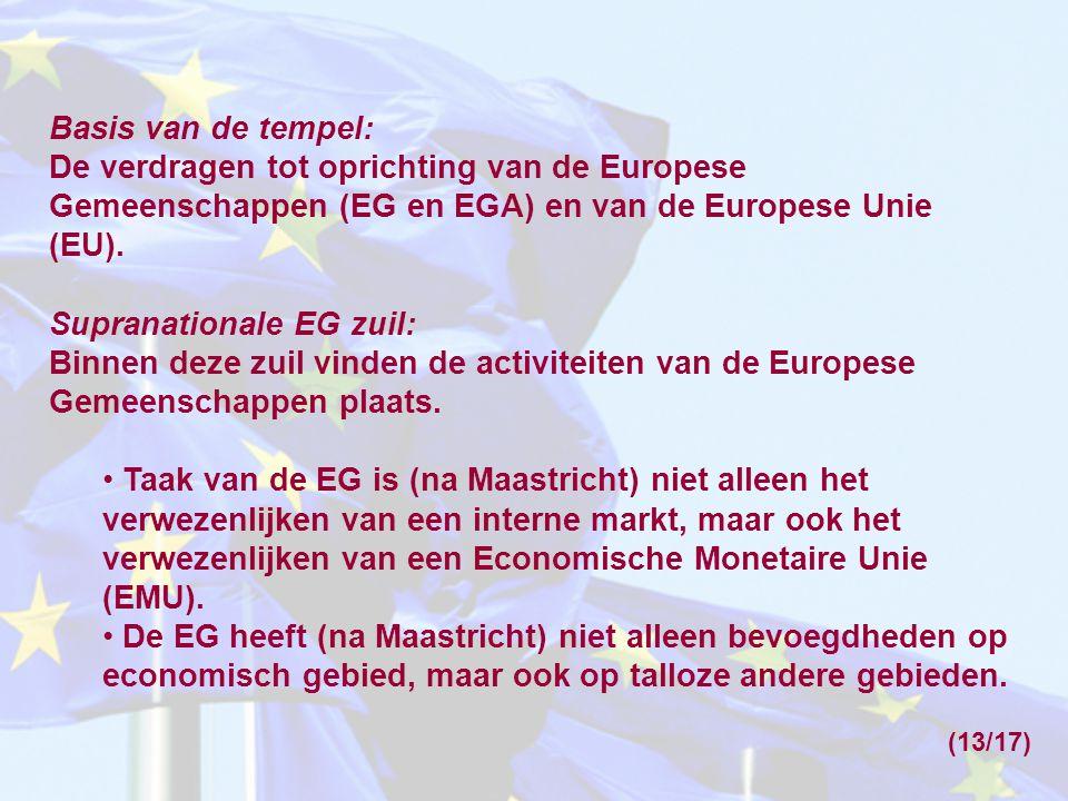 Supranationale EG zuil: