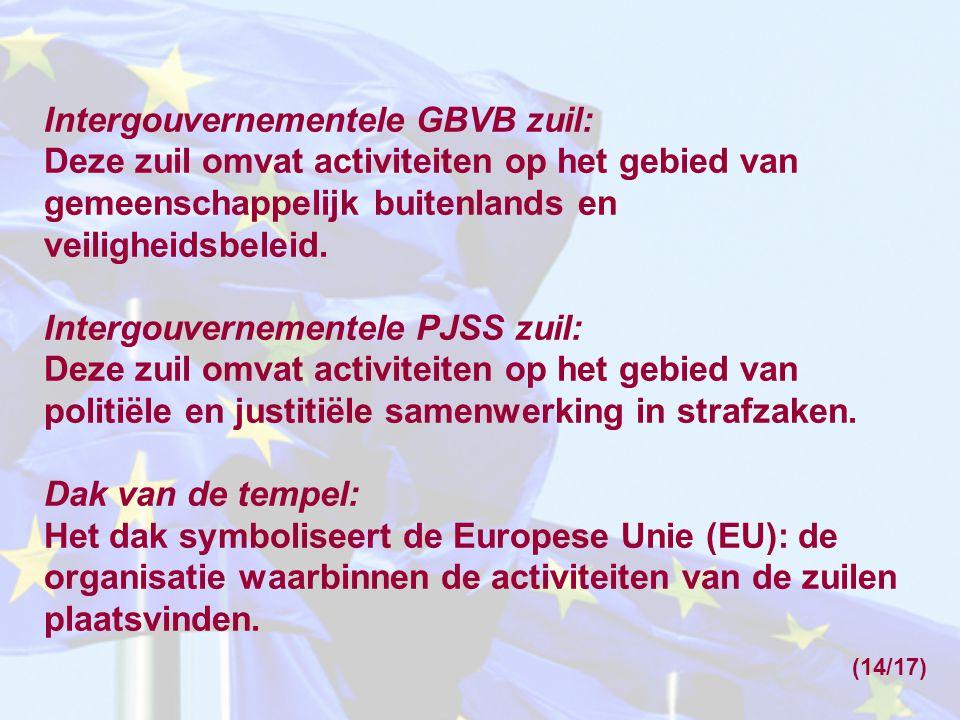 Intergouvernementele GBVB zuil: