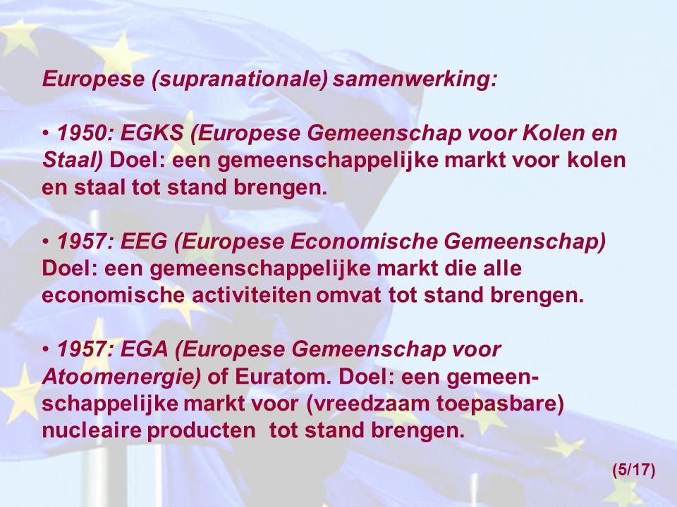 Europese (supranationale) samenwerking: