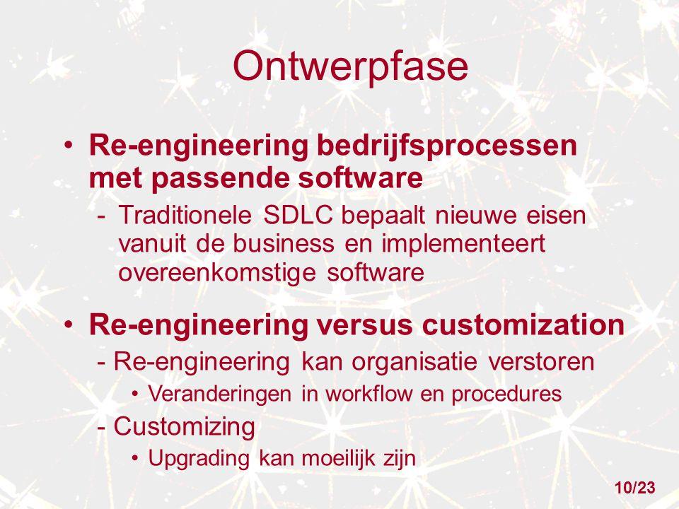Ontwerpfase Re-engineering bedrijfsprocessen met passende software