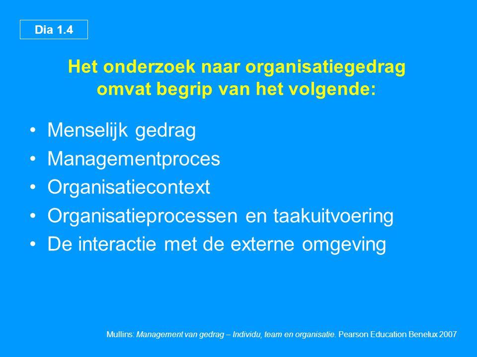 Het onderzoek naar organisatiegedrag omvat begrip van het volgende: