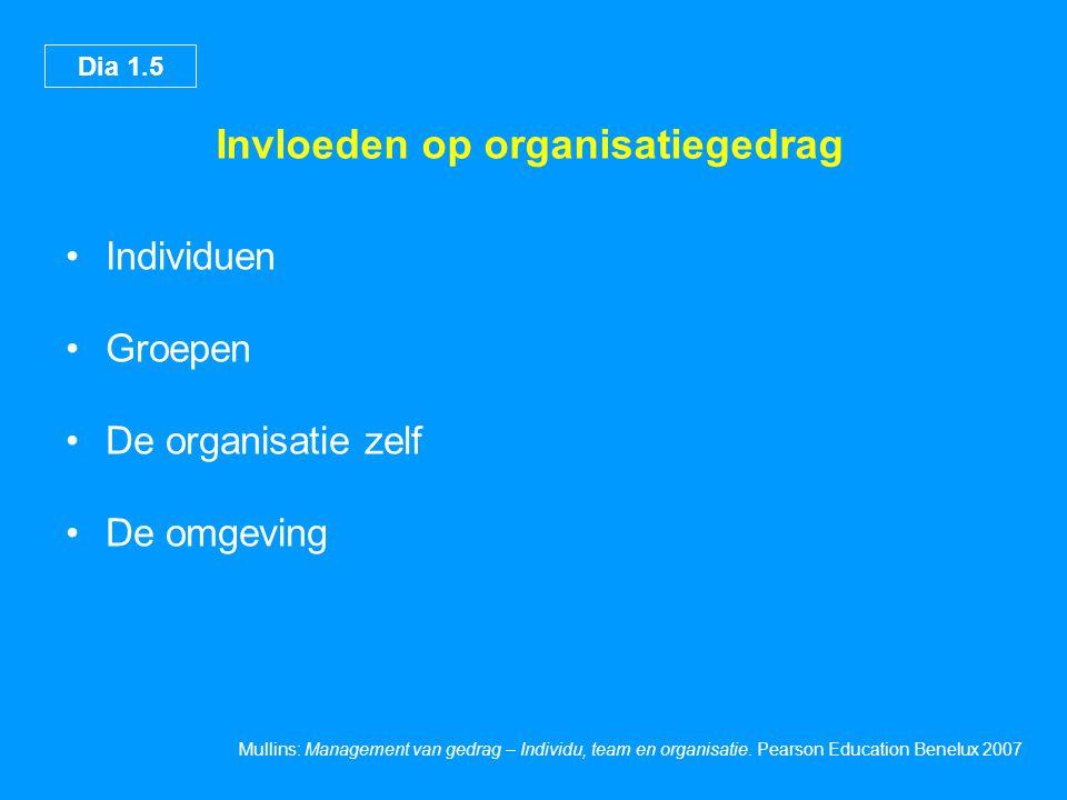 Invloeden op organisatiegedrag
