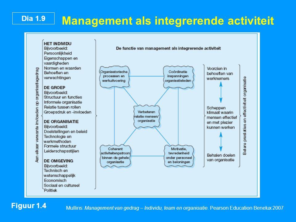 Management als integrerende activiteit