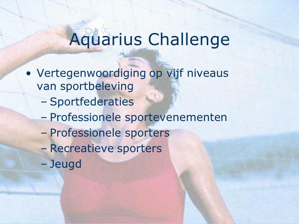 Aquarius Challenge Vertegenwoordiging op vijf niveaus van sportbeleving. Sportfederaties. Professionele sportevenementen.
