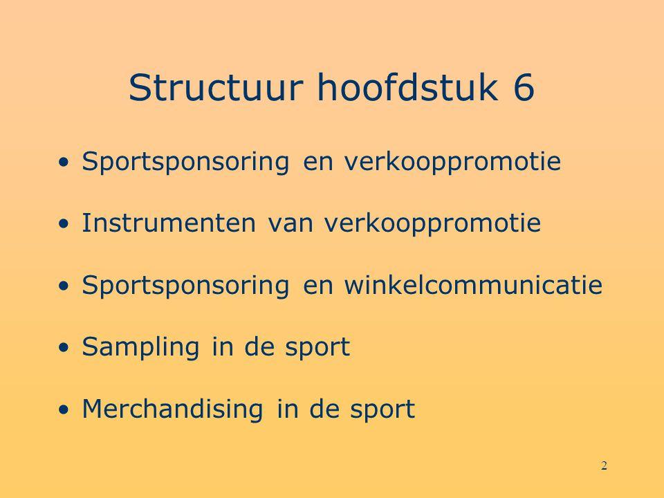 Structuur hoofdstuk 6 Sportsponsoring en verkooppromotie
