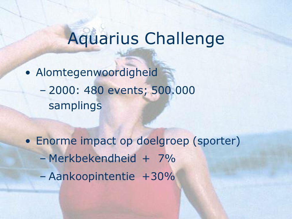 Aquarius Challenge Alomtegenwoordigheid