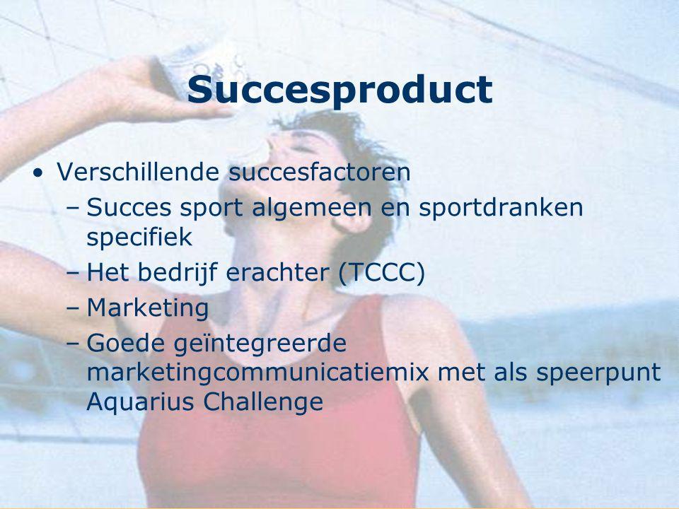 Succesproduct Verschillende succesfactoren