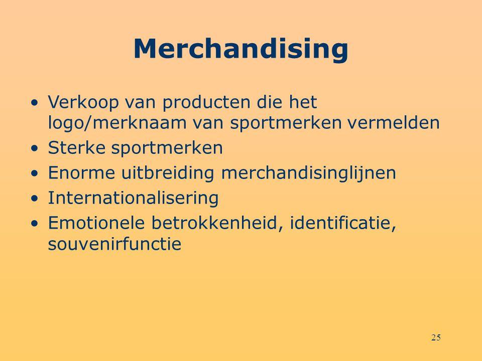 Merchandising Verkoop van producten die het logo/merknaam van sportmerken vermelden. Sterke sportmerken.